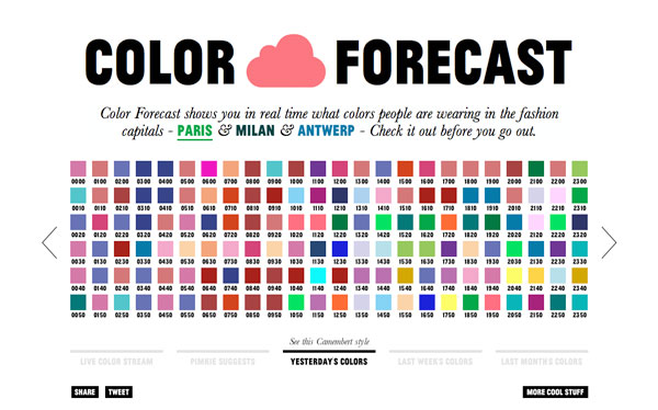 Color Forecast | itfashion.com