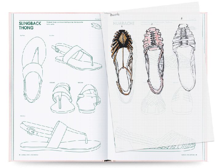 Fashion Designers Handbook For Illustrator
