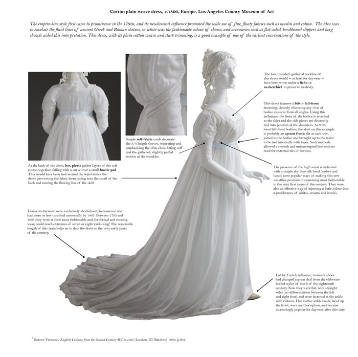 how to read a dress Lydia edwards_1