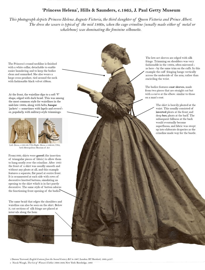 how to read a dress Lydia edwards_2
