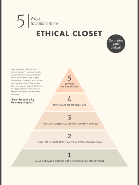 5+Ways+to+build+a+more+ethical+closet+(no+matter+your+budget)